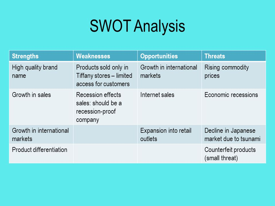 SWOT Analysis StrengthsWeaknessesOpportunitiesThreats High quality brand name Products sold only in Tiffany stores – limited access for customers Grow