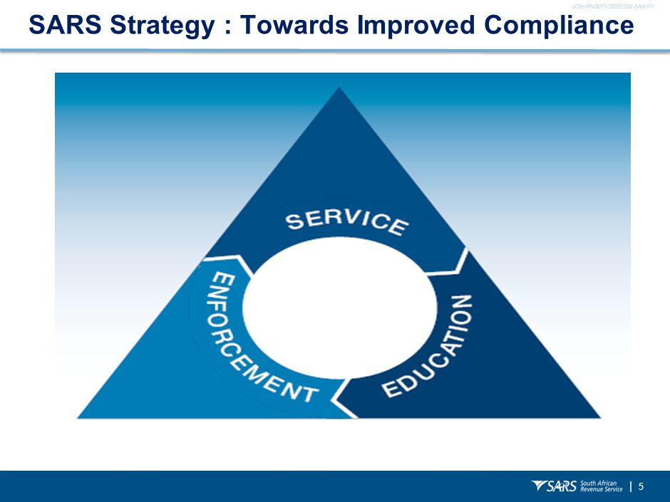JOH-RNS017-20091208-JvW-P1 | 5 SARS Strategy : Towards Improved Compliance