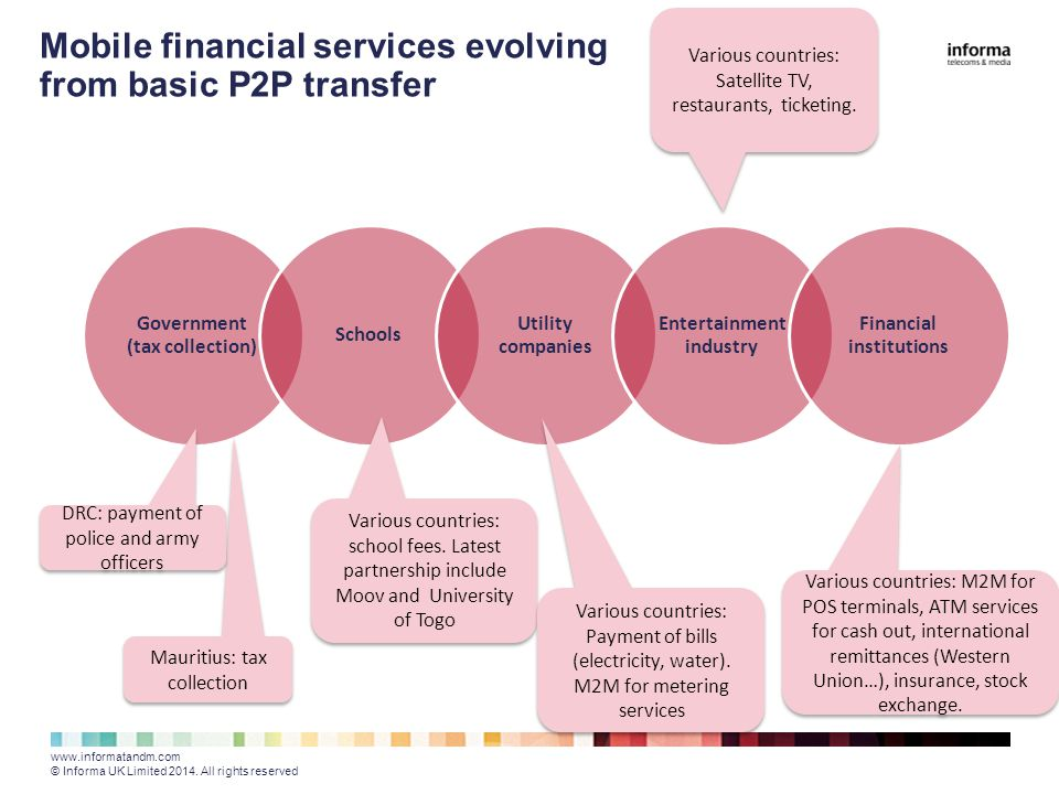 www.informatandm.com © Informa UK Limited 2014. All rights reserved Mobile financial services evolving from basic P2P transfer Government (tax collect