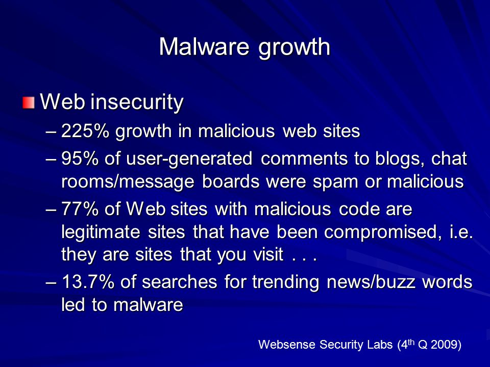 Malware growth Web insecurity –225% growth in malicious web sites –95% of user-generated comments to blogs, chat rooms/message boards were spam or mal
