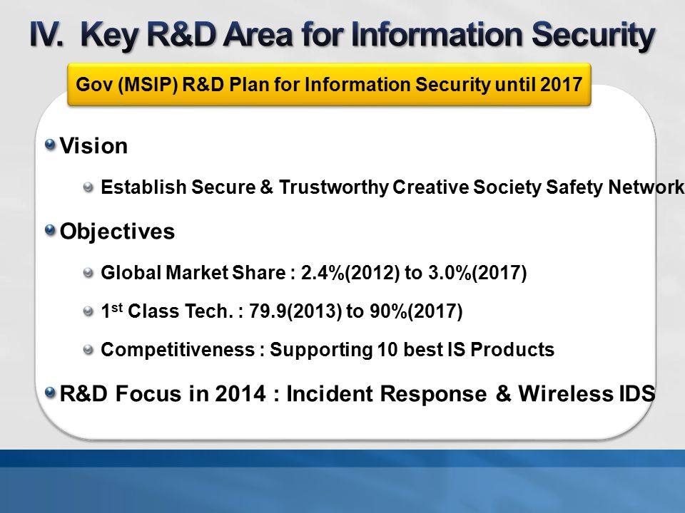 Gov (MSIP) R&D Plan for Information Security until 2017 Vision Establish Secure & Trustworthy Creative Society Safety Network Objectives Global Market Share : 2.4%(2012) to 3.0%(2017) 1 st Class Tech.