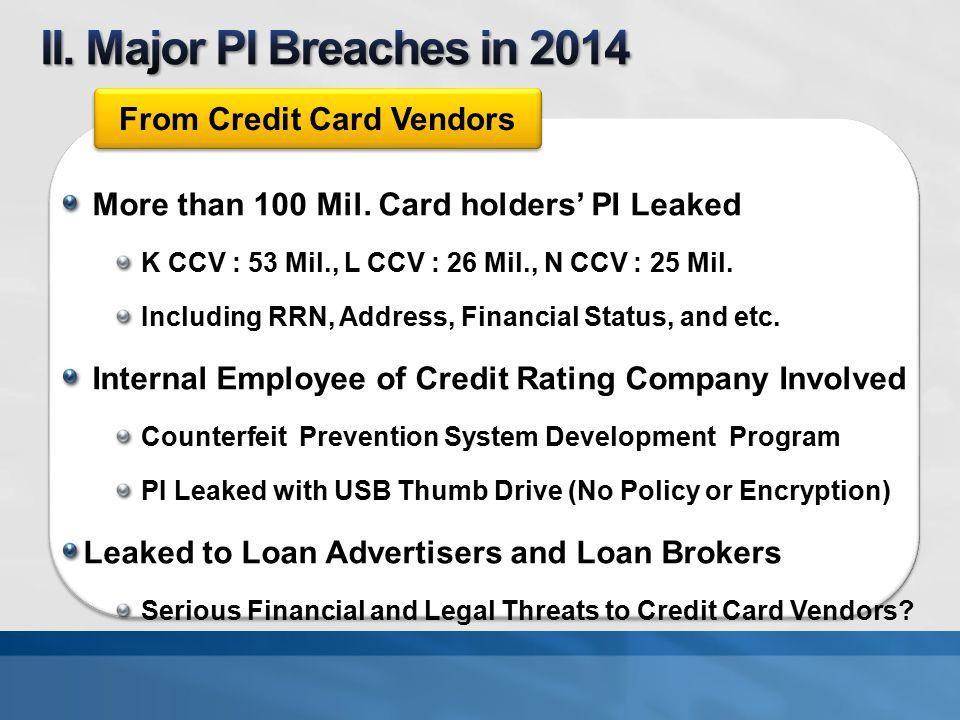 More than 100 Mil. Card holders' PI Leaked K CCV : 53 Mil., L CCV : 26 Mil., N CCV : 25 Mil.