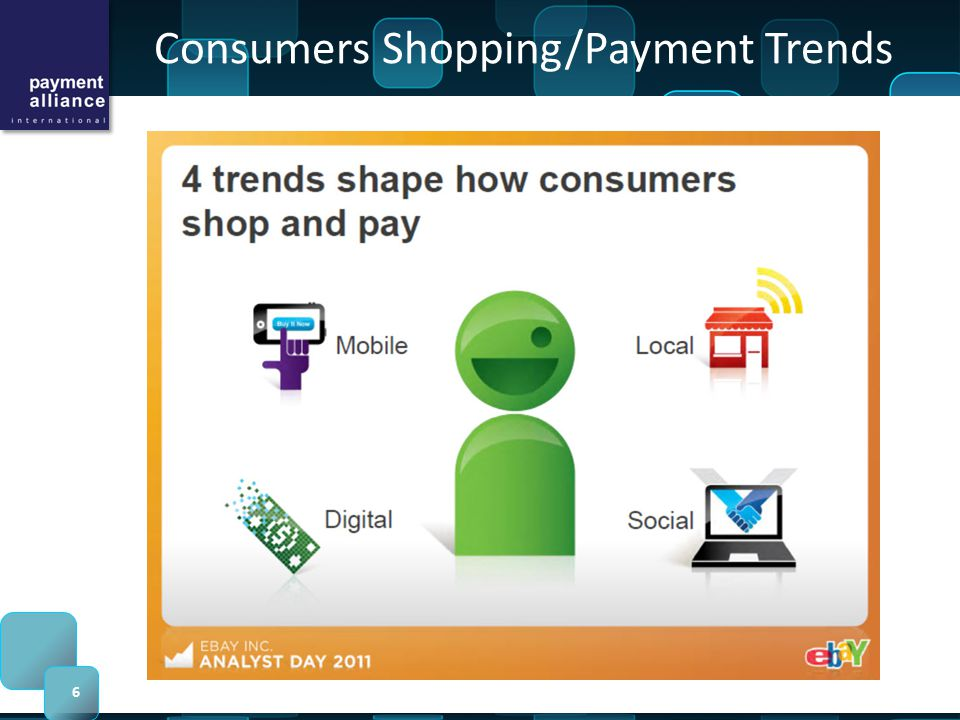 Consumers Shopping/Payment Trends 6