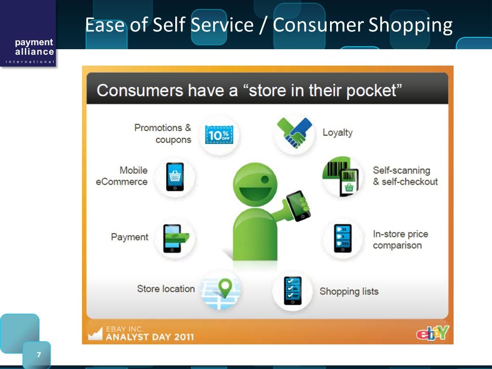 Ease of Self Service / Consumer Shopping 7