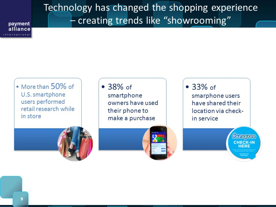 Technology has changed the shopping experience – creating trends like showrooming 9 More than 50% of U.S.