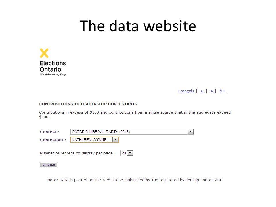 The data website