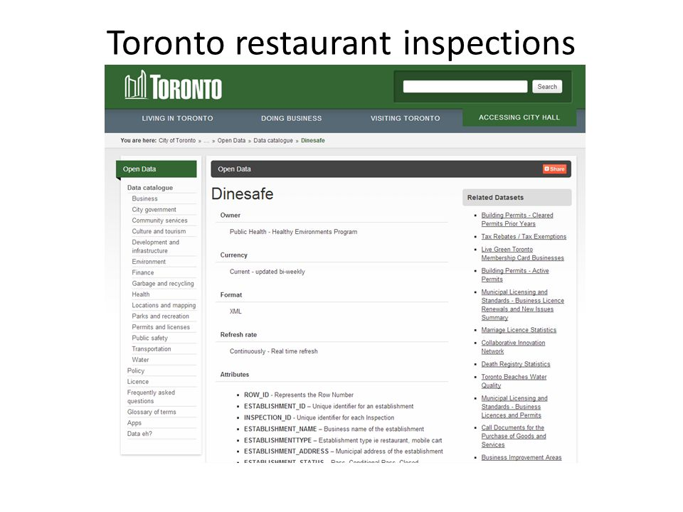 Toronto restaurant inspections