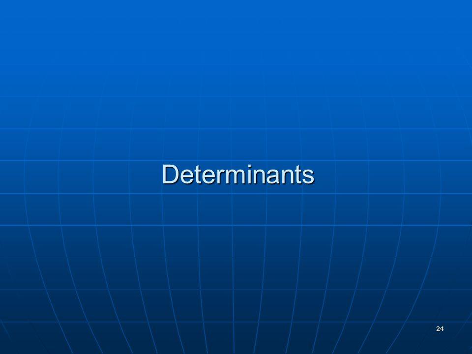 24 Determinants