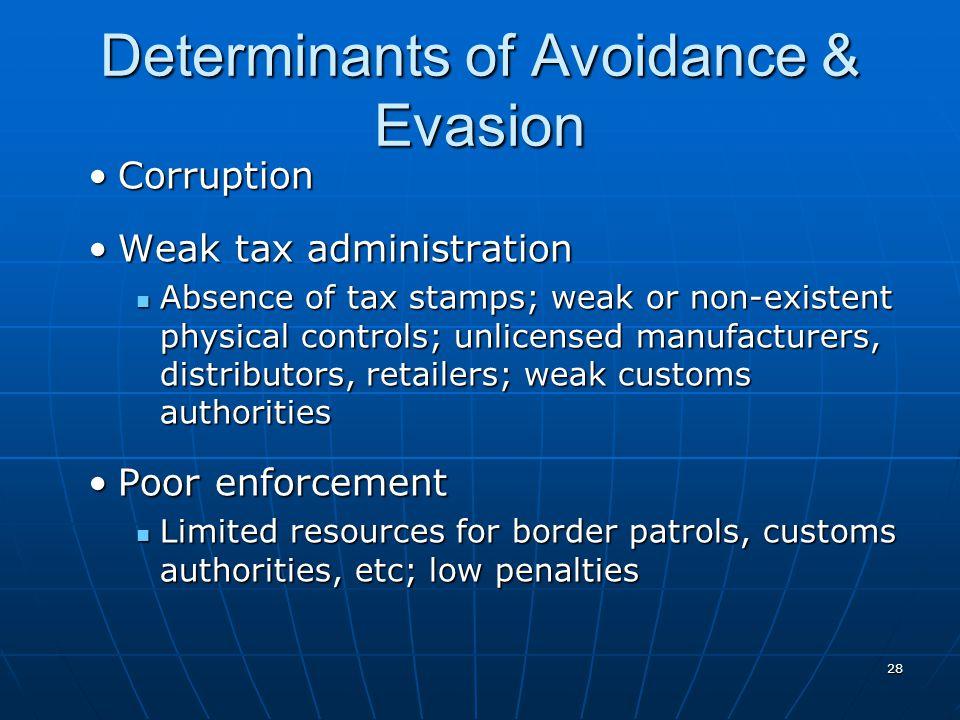 28 CorruptionCorruption Weak tax administrationWeak tax administration Absence of tax stamps; weak or non-existent physical controls; unlicensed manuf
