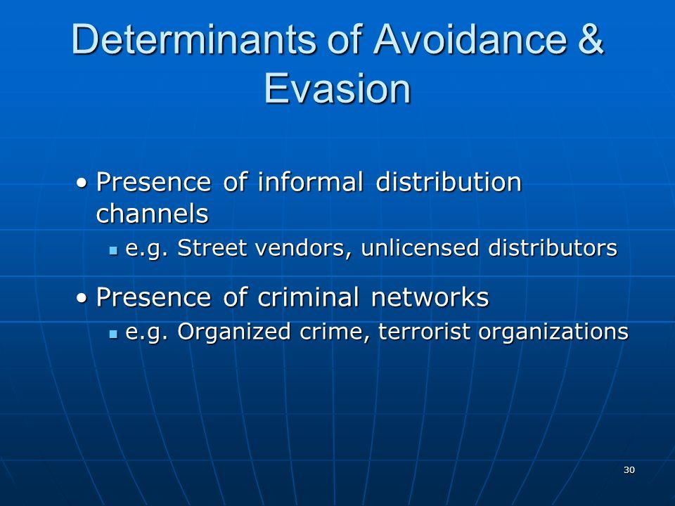 30 Presence of informal distribution channelsPresence of informal distribution channels e.g.