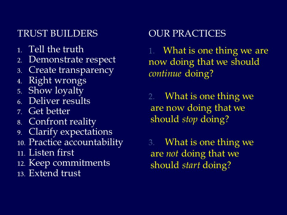 TRUST BUILDERSOUR PRACTICES 1. Tell the truth 2. Demonstrate respect 3.