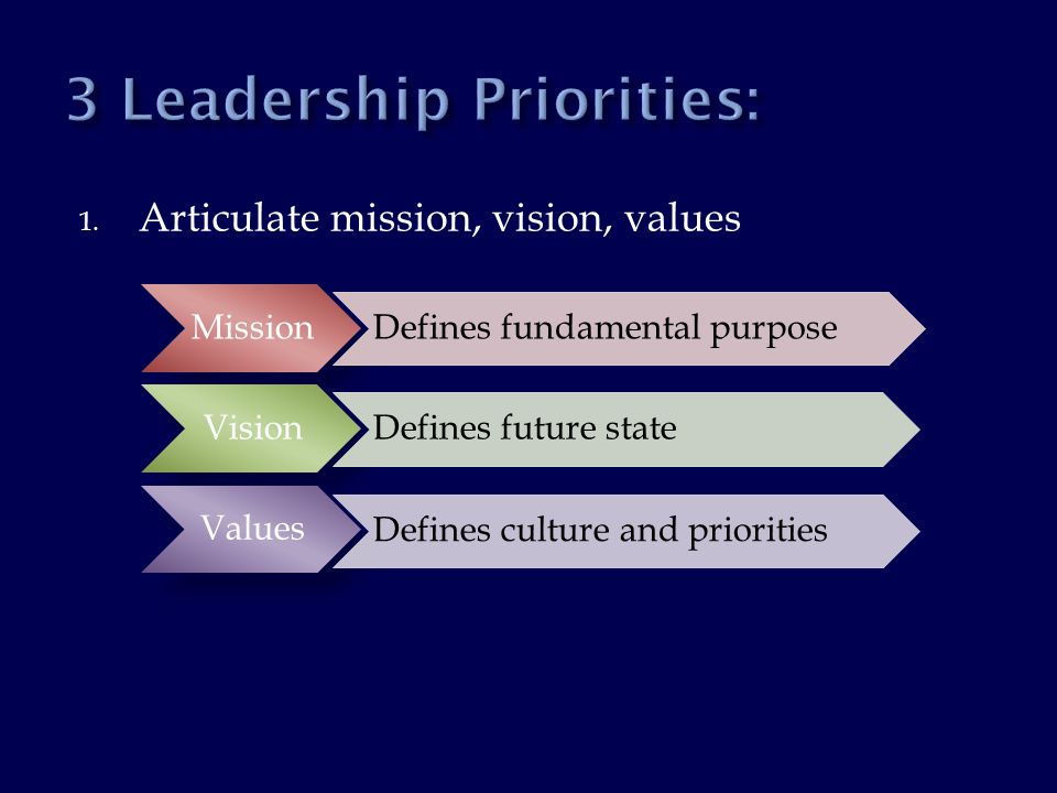 Mission Defines fundamental purpose Vision Defines future state Values Defines culture and priorities