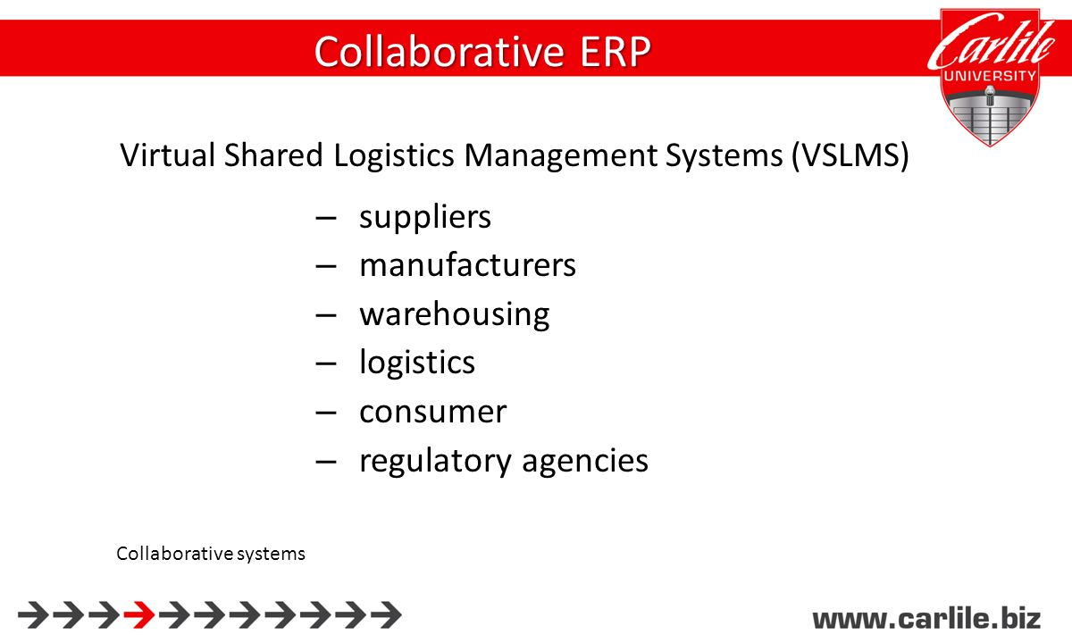 Collaborative ERP – suppliers – manufacturers – warehousing – logistics – consumer – regulatory agencies Virtual Shared Logistics Management Systems (VSLMS) Collaborative systems