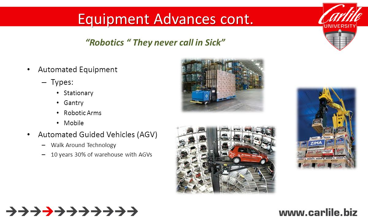 """Equipment Advances cont. """"Robotics """" They never call in Sick"""" Automated Equipment – Types: Stationary Gantry Robotic Arms Mobile Automated Guided Vehi"""