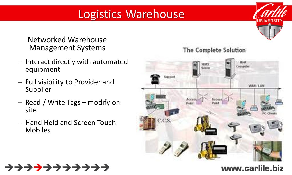 Networked Warehouse Management Systems – Interact directly with automated equipment – Full visibility to Provider and Supplier – Read / Write Tags – modify on site – Hand Held and Screen Touch Mobiles Logistics Warehouse