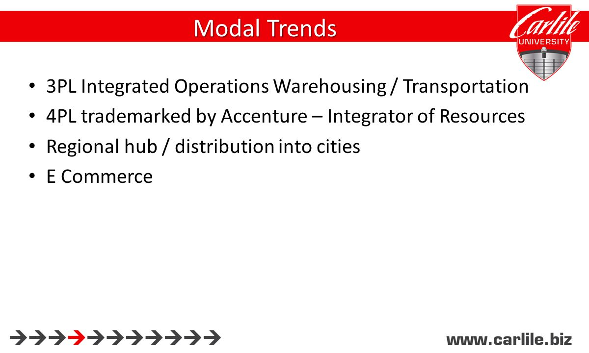 Modal Trends 3PL Integrated Operations Warehousing / Transportation 4PL trademarked by Accenture – Integrator of Resources Regional hub / distribution into cities E Commerce