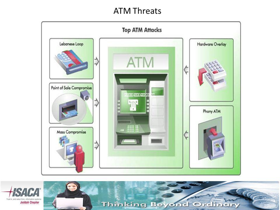 ATM Threats