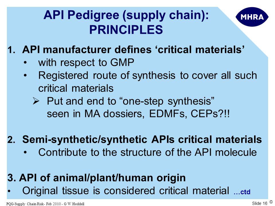 Slide 16 PQG-Supply Chain Risk- Feb 2010 - G W Heddell © API Pedigree (supply chain): PRINCIPLES 1.