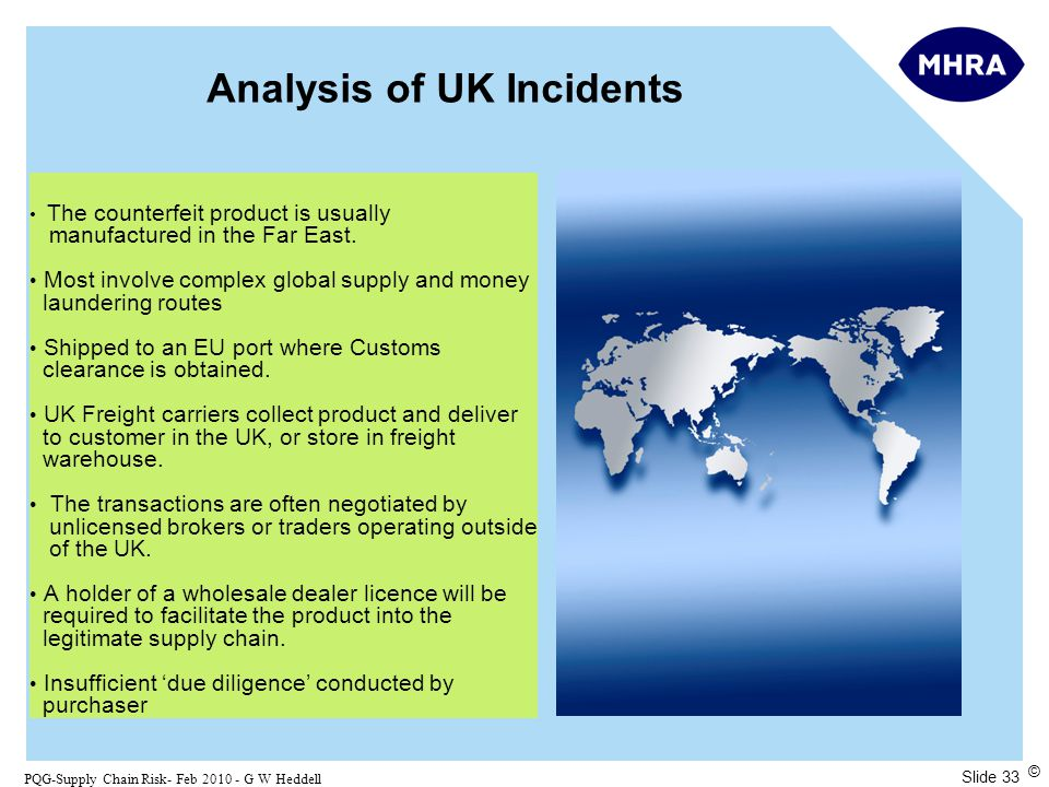 Slide 33 PQG-Supply Chain Risk- Feb 2010 - G W Heddell © Analysis of UK Incidents The counterfeit product is usually manufactured in the Far East.