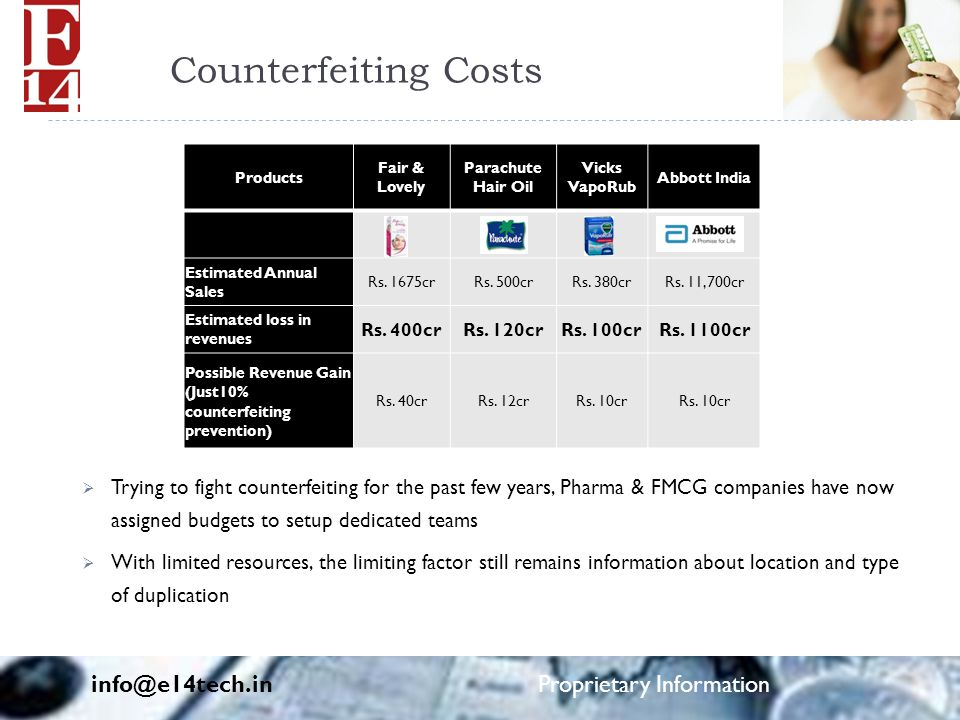 Counterfeiting Costs Products Fair & Lovely Parachute Hair Oil Vicks VapoRub Abbott India Estimated Annual Sales Rs.