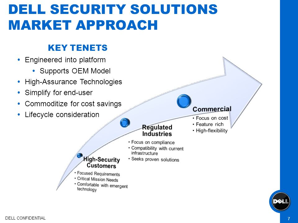 DELL CONFIDENTIAL 7 KEY TENETS  Engineered into platform  Supports OEM Model  High-Assurance Technologies  Simplify for end-user  Commoditize for cost savings  Lifecycle consideration DELL SECURITY SOLUTIONS MARKET APPROACH