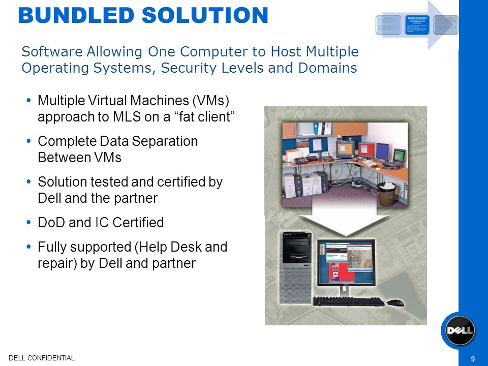 BUNDLED SOLUTION DELL CONFIDENTIAL 9  Multiple Virtual Machines (VMs) approach to MLS on a fat client  Complete Data Separation Between VMs  Solution tested and certified by Dell and the partner  DoD and IC Certified  Fully supported (Help Desk and repair) by Dell and partner Software Allowing One Computer to Host Multiple Operating Systems, Security Levels and Domains