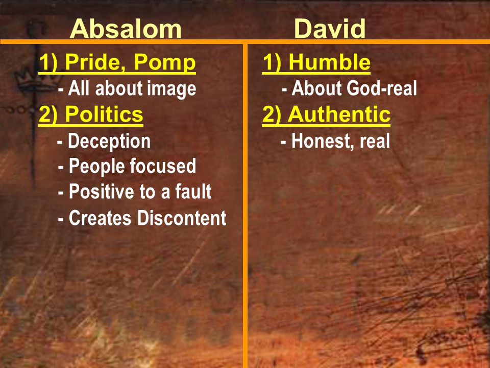 Absalom 1) Pride, Pomp - All about image 2) Politics - Deception - People focused - Positive to a fault - Creates Discontent David 1) Humble - About God-real 2) Authentic - Honest, real