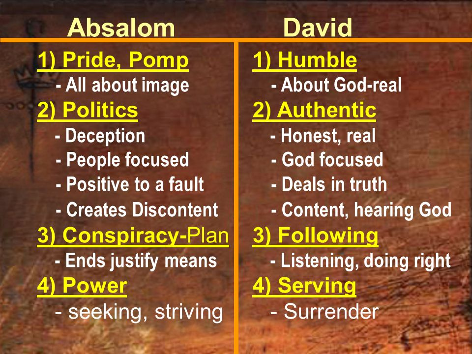 Absalom 1) Pride, Pomp - All about image 2) Politics - Deception - People focused - Positive to a fault - Creates Discontent 3) Conspiracy-Plan - Ends justify means 4) Power - seeking, striving David 1) Humble - About God-real 2) Authentic - Honest, real - God focused - Deals in truth - Content, hearing God 3) Following - Listening, doing right 4) Serving - Surrender