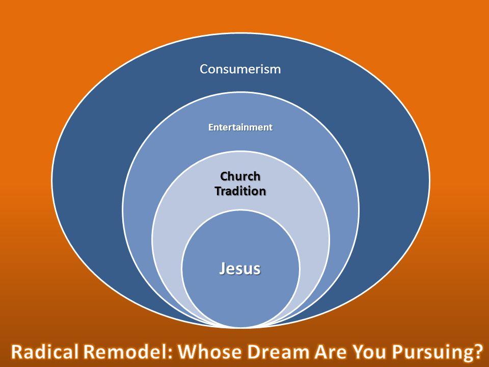 Consumerism Entertainment Church Tradition Jesus