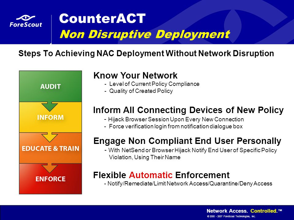 Network Access. Controlled. ™ © 2000 - 2007 ForeScout Technologies, Inc. CounterACT Non Disruptive Deployment Steps To Achieving NAC Deployment Withou