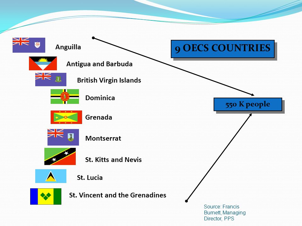 Source: Francis Burnett, Managing Director, PPS Antigua and Barbuda Anguilla British Virgin Islands Dominica Grenada Montserrat St.