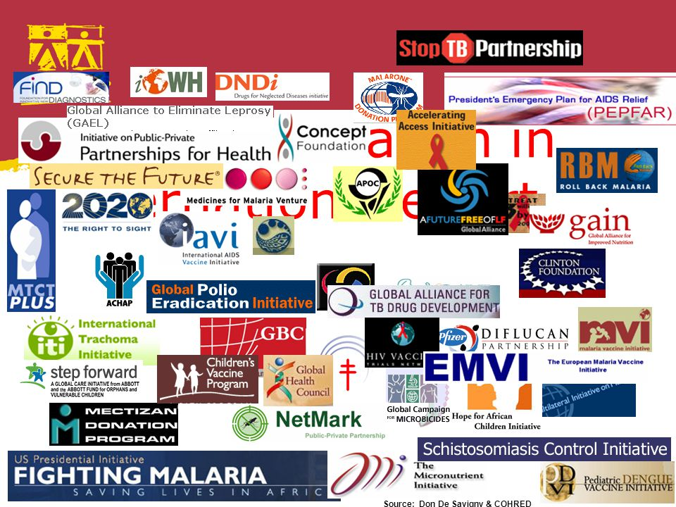 Paris Declaration OECD –WB – main bilateral and multilateral donors, February 2005 Accra Agenda for Action, September 2008 Health sector: - Health as a tracer sector (OECD – DAC) -International Health Partnership+ -WB – GF – GAVI health systems strengthening platform