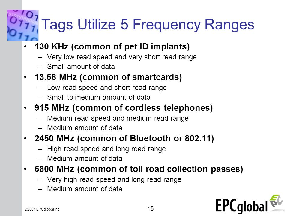 INSERT GRAPHIC SQUARE HERE 15  2004 EPCglobal Inc Tags Utilize 5 Frequency Ranges 130 KHz (common of pet ID implants) –Very low read speed and very short read range –Small amount of data 13.56 MHz (common of smartcards) –Low read speed and short read range –Small to medium amount of data 915 MHz (common of cordless telephones) –Medium read speed and medium read range –Medium amount of data 2450 MHz (common of Bluetooth or 802.11) –High read speed and long read range –Medium amount of data 5800 MHz (common of toll road collection passes) –Very high read speed and long read range –Medium amount of data