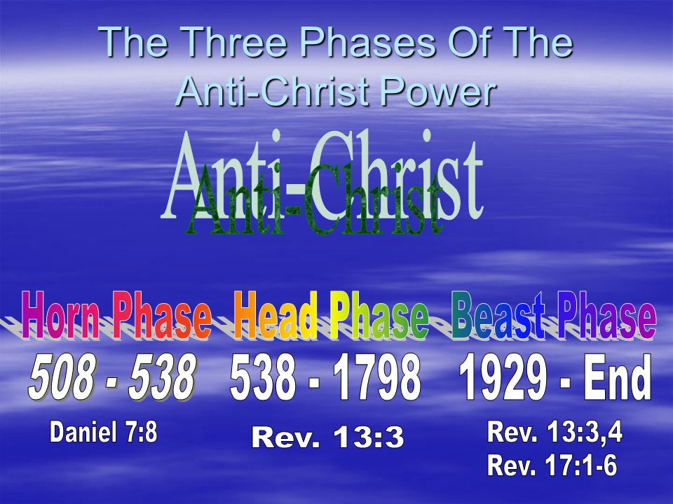 The Three Phases Of The Anti-Christ Power
