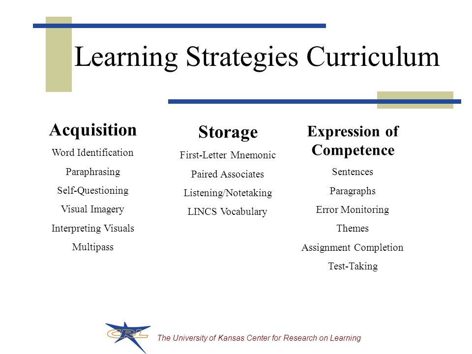 The University of Kansas Center for Research on Learning Learning Strategies Curriculum Acquisition Word Identification Paraphrasing Self-Questioning Visual Imagery Interpreting Visuals Multipass Storage First-Letter Mnemonic Paired Associates Listening/Notetaking LINCS Vocabulary Expression of Competence Sentences Paragraphs Error Monitoring Themes Assignment Completion Test-Taking