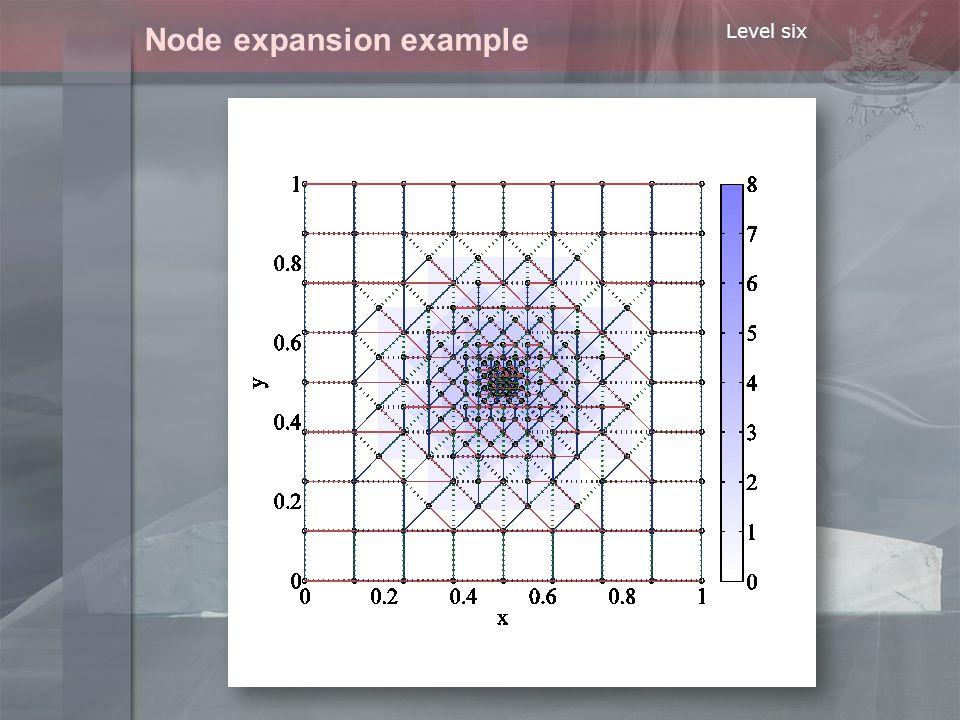 Node expansion example Level six