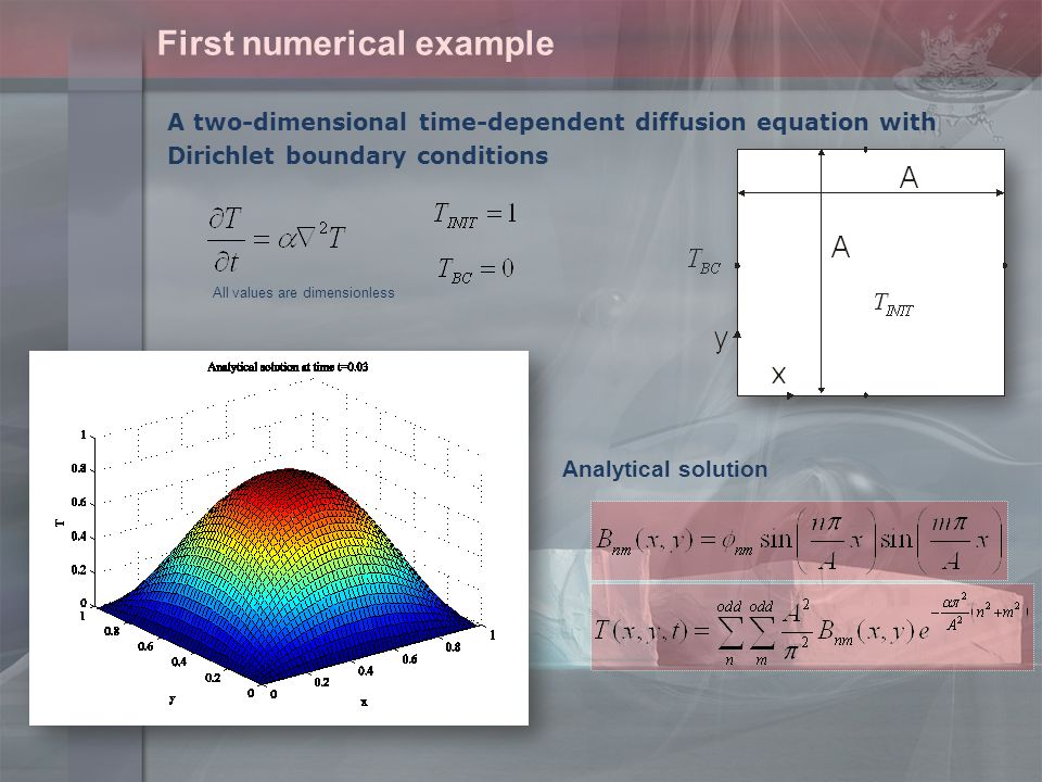 First numerical example A two-dimensional time-dependent diffusion equation with Dirichlet boundary conditions All values are dimensionless Analytical solution