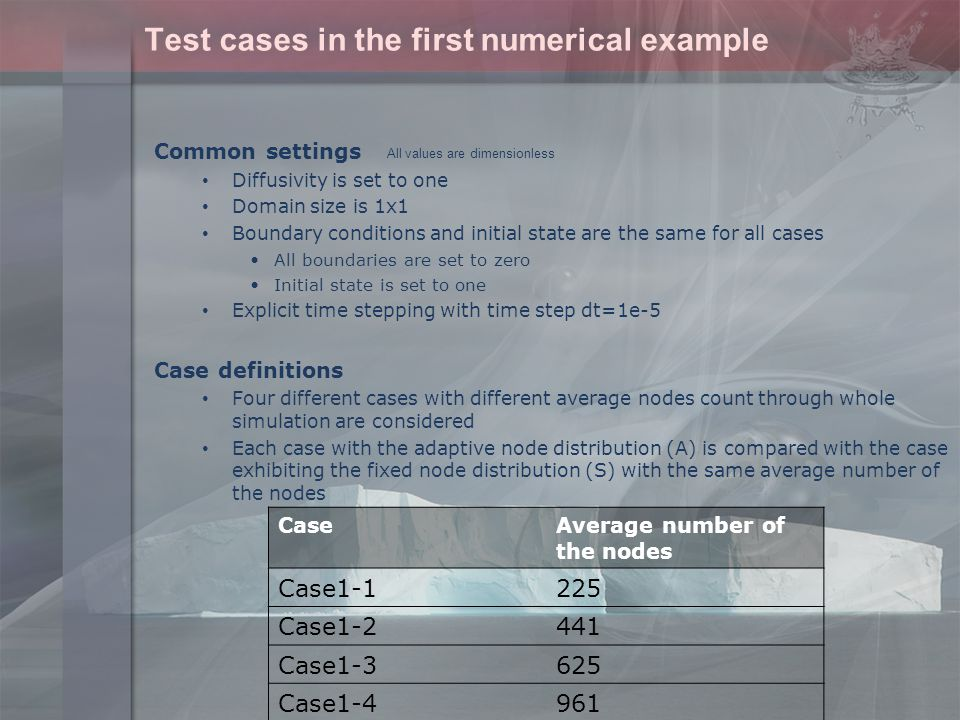 Test cases in the first numerical example Common settings Diffusivity is set to one Domain size is 1x1 Boundary conditions and initial state are the same for all cases All boundaries are set to zero Initial state is set to one Explicit time stepping with time step dt=1e-5 Case definitions Four different cases with different average nodes count through whole simulation are considered Each case with the adaptive node distribution (A) is compared with the case exhibiting the fixed node distribution (S) with the same average number of the nodes All values are dimensionless CaseAverage number of the nodes Case1-1225 Case1-2441 Case1-3625 Case1-4961