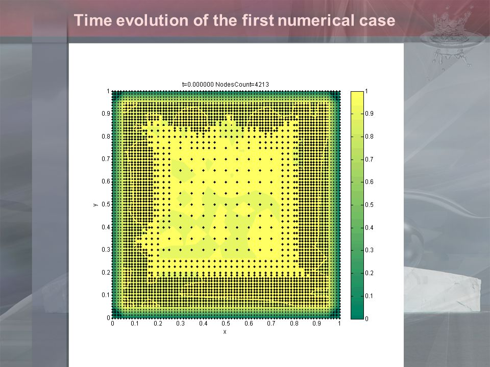 Time evolution of the first numerical case