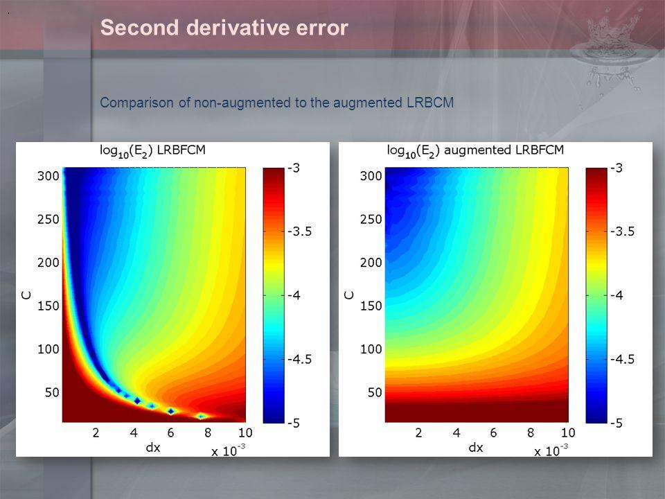 Second derivative error. Comparison of non-augmented to the augmented LRBCM