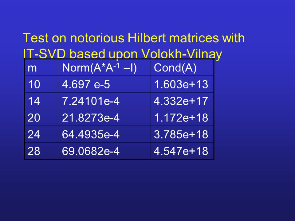 Test on notorious Hilbert matrices with IT-SVD based upon Volokh-Vilnay mNorm(A*A -1 –I)Cond(A) 104.697 e-51.603e+13 147.24101e-44.332e+17 2021.8273e-41.172e+18 2464.4935e-43.785e+18 2869.0682e-44.547e+18