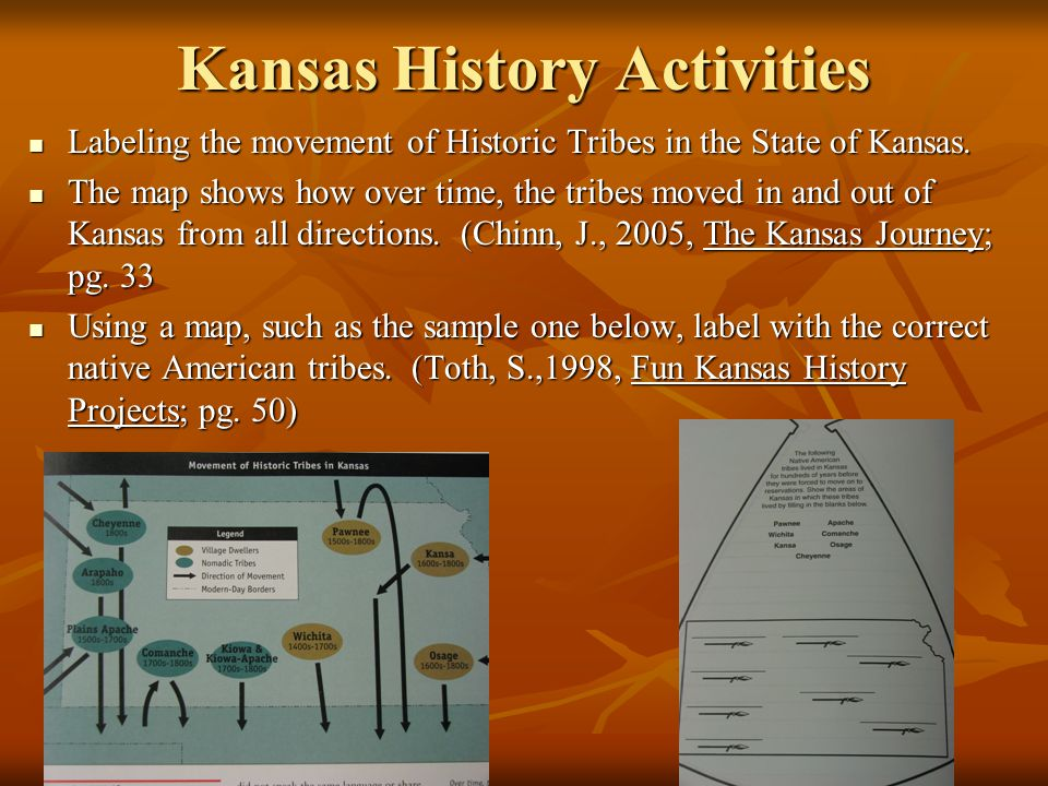 People to Know Nomadic Tribes CCCCheyenne AAAArapahoe PPPPlains Apache CCCComanche KKKKiowa KKKKiowa Apache Sedentary Tribes PPPPawnee WWWWichita KKKKansa OOOOsage