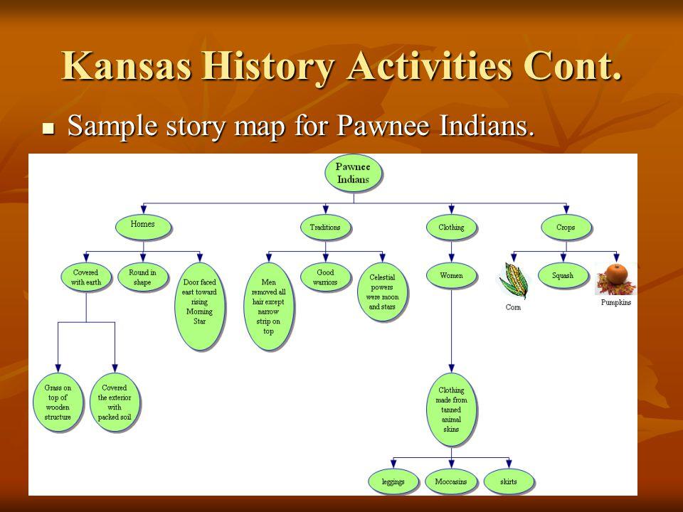 Read/Analyze/Discuss Historic Tribes in Kansas. ( Chinn, J., 2005, The Kansas Journey; pgs.