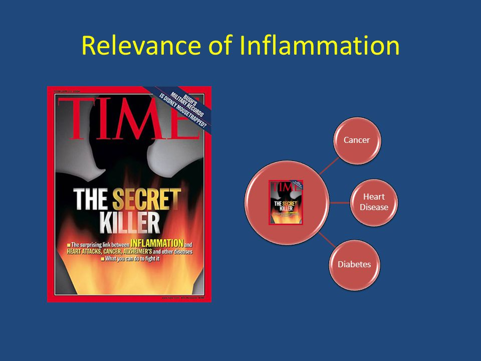 Relevance of Inflammation Cancer Heart Disease Diabetes