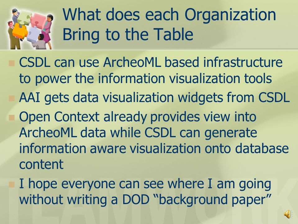 What does each Organization Bring to the Table AAI has demonstrated the viability of the ArcheoML representation solution with OCHRE and Open Context CSDL has developed several application in the humanities solution space.