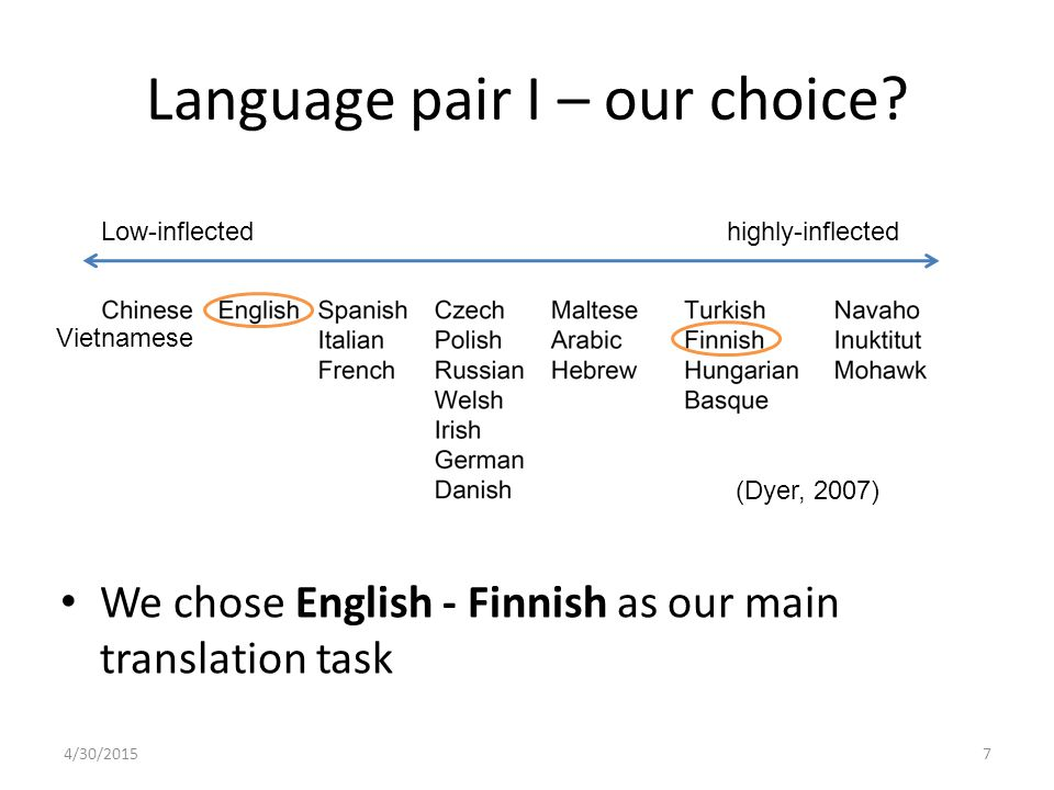 Language pair I – our choice? We chose English - Finnish as our main translation task 4/30/20157 Low-inflectedhighly-inflected (Dyer, 2007) Vietnamese