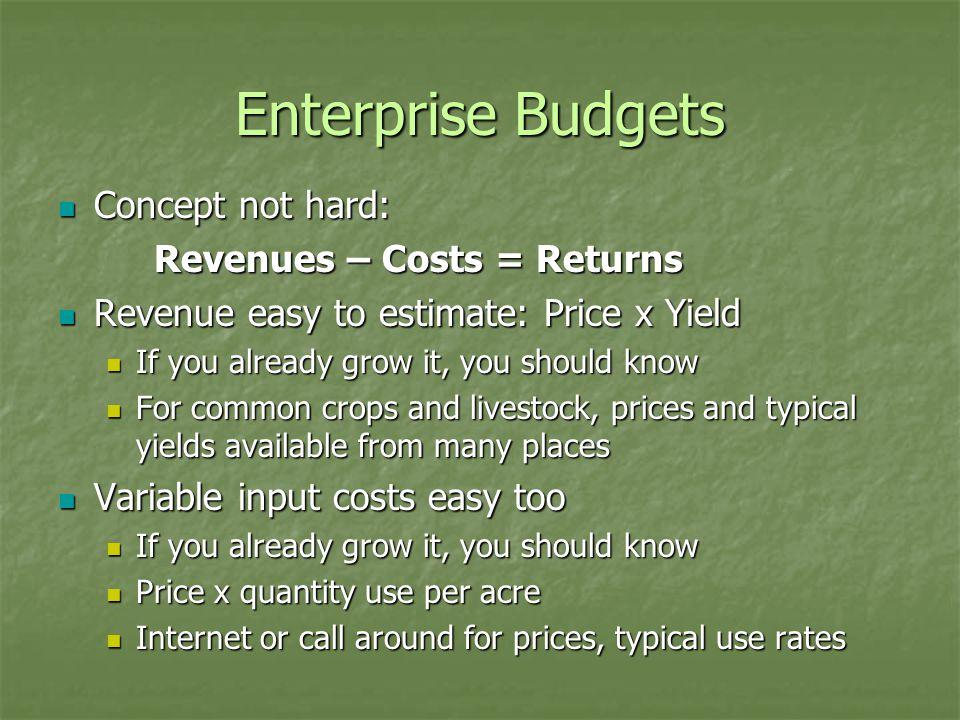 Enterprise Budgets Concept not hard: Concept not hard: Revenues – Costs = Returns Revenue easy to estimate: Price x Yield Revenue easy to estimate: Pr