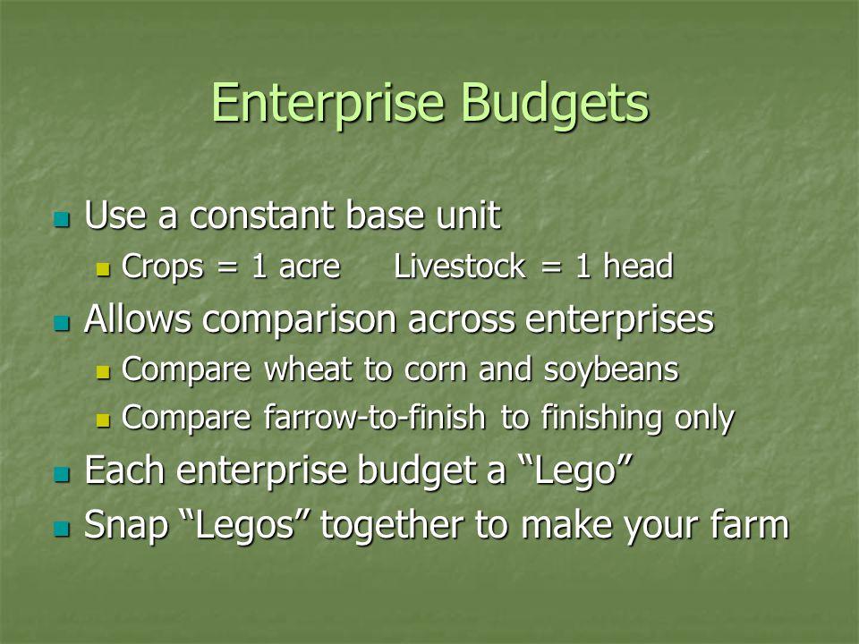 Enterprise Budgets Use a constant base unit Use a constant base unit Crops = 1 acre Livestock = 1 head Crops = 1 acre Livestock = 1 head Allows compar
