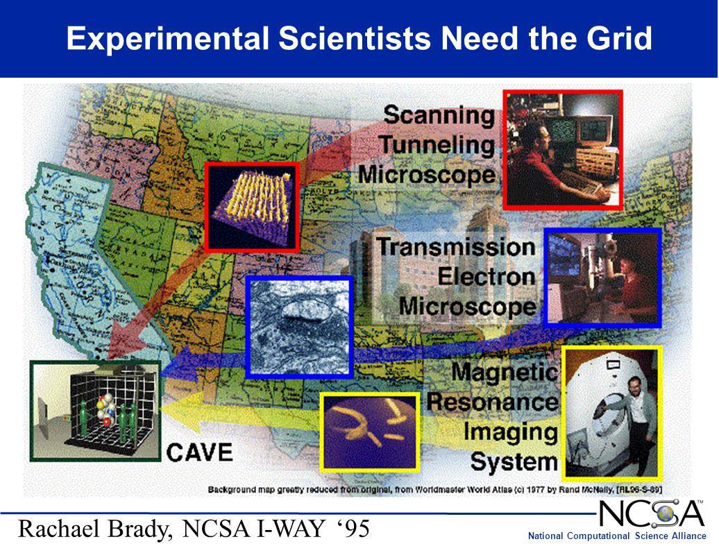 National Computational Science Alliance Experimental Scientists Need the Grid Rachael Brady, NCSA I-WAY '95