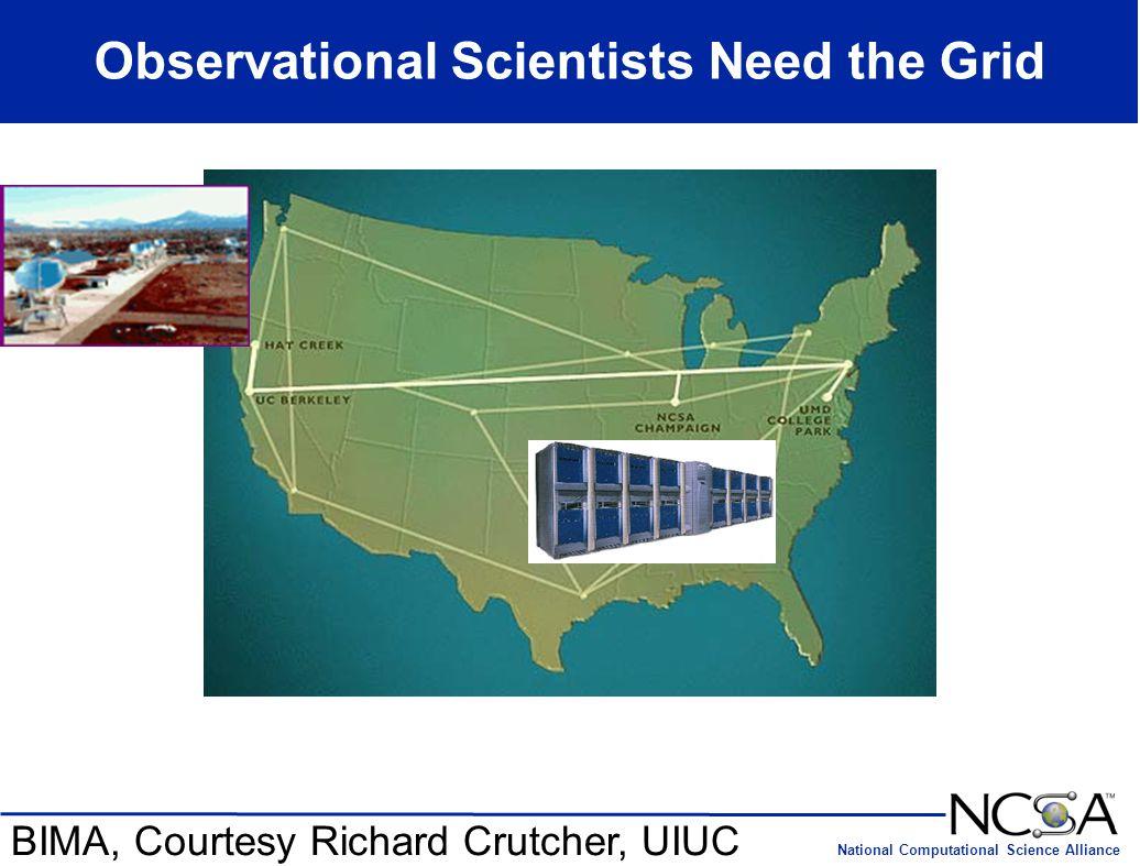 National Computational Science Alliance Observational Scientists Need the Grid BIMA, Courtesy Richard Crutcher, UIUC